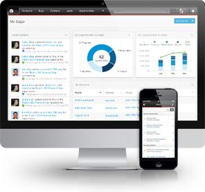 SugarCRMの顧客管理や営業支援機能